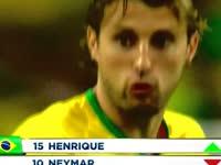 策划-巴西世界杯内马尔MV 桑巴天王遗憾伤别