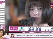 AKB48第七届总选举(第9位岛崎遥香)