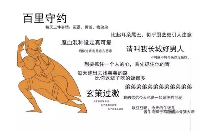 王者荣耀:苏烈惨遭重做,庄周继续被削,百里守约图片包狗狗惊吓表情图片
