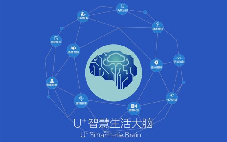 U+智能家居大脑