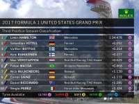 F1美国站三练:汉密尔顿轻松刷最快 红牛表现平淡