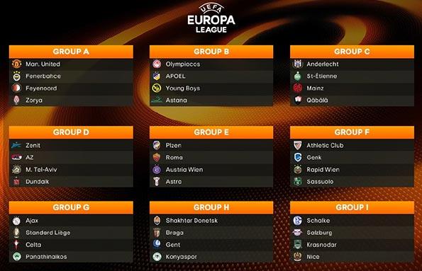 欧联杯小组赛抽签:范佩西战曼联 国米PK圣徒