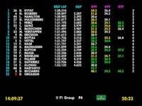 F1澳大利亚FP3(数据)全场回顾