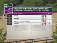 国际马联国家杯障碍赛兰里站 全场录播