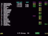 F1奥地利站FP1 全场回顾(数据)
