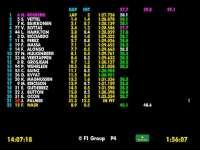 F1意大利站正赛(数据)全场回放