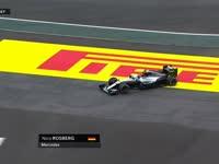 F1墨西哥站FP2:罗斯伯格轮胎抱死冲出赛道