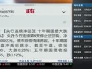 央行连续净回笼 十年期国债大跌0.25%