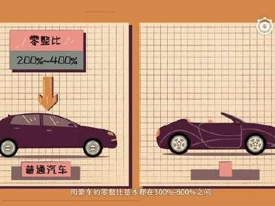 [视频]撞到豪车不要慌 交警保险能帮忙