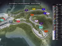 F1比利时站排位赛(GPS追踪)全场回顾