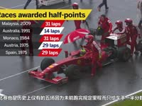 F1马来西亚站历史回顾:炎热天气带来的巨大挑战