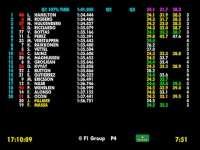 F1马来西亚站排位赛(数据)全场回放