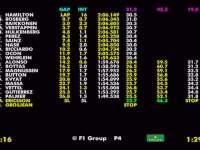 F1巴西站正赛全场回顾(数据)