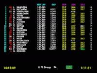 F1英国站FP2 全场回顾(数据)