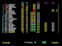 F1英国站正赛(数据)全场回顾