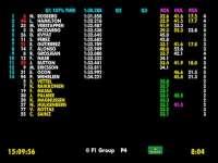 F1日本站排位赛(数据)全场回顾