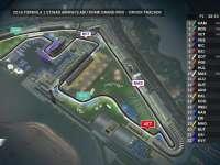 F1阿布扎比站FP2全场回放(GPS追踪)