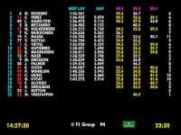 F1马来西亚站FP3(数据)全场回顾