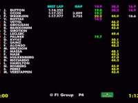 F1巴西站FP1全场回放(数据)