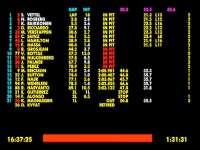 F1澳大利亚站正赛(数据)全场回顾