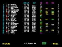 F1日本站FP1 全场回顾(数据)