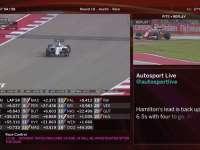F1美国站正赛全场回顾(维修站)