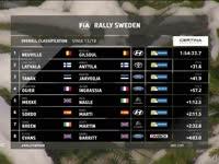 2017赛季WRC瑞典站官方回顾(周六)