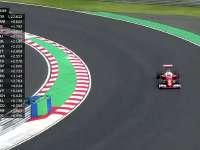 F1匈牙利站FP1全场回顾(现场声)