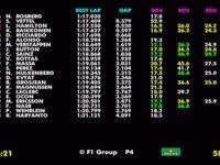 F1德国站FP1全场回顾(数据)