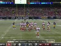 NFL常规赛第6周 旧金山49人VS圣易路斯公羊(中文) 20141014